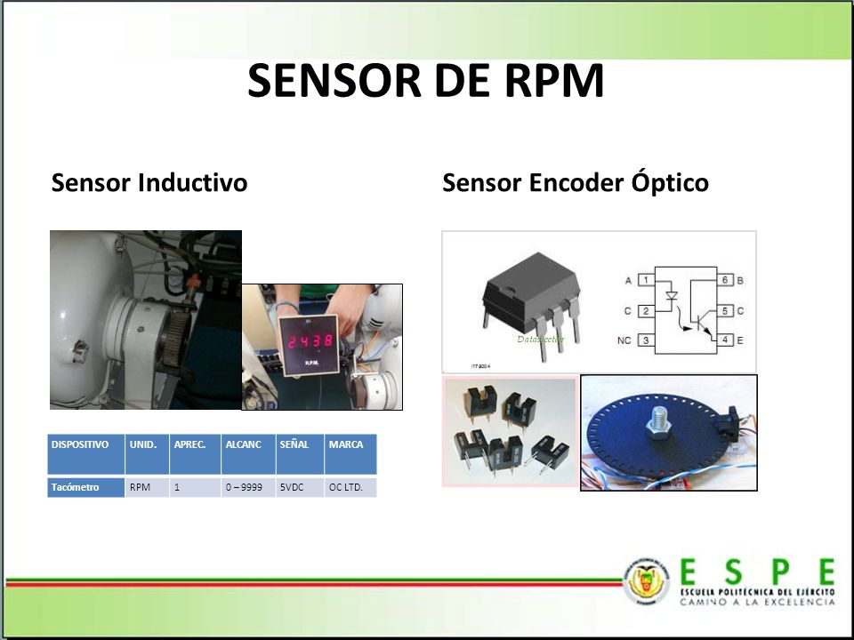 SENSOR DE RPM Sensor Inductivo Sensor Encoder Óptico DISPOSITIVO UNID.