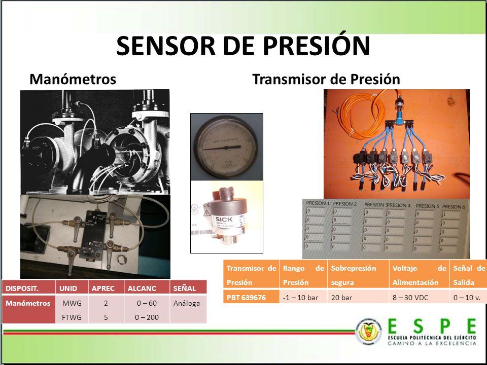 SENSOR DE PRESIÓN Manómetros Transmisor de Presión