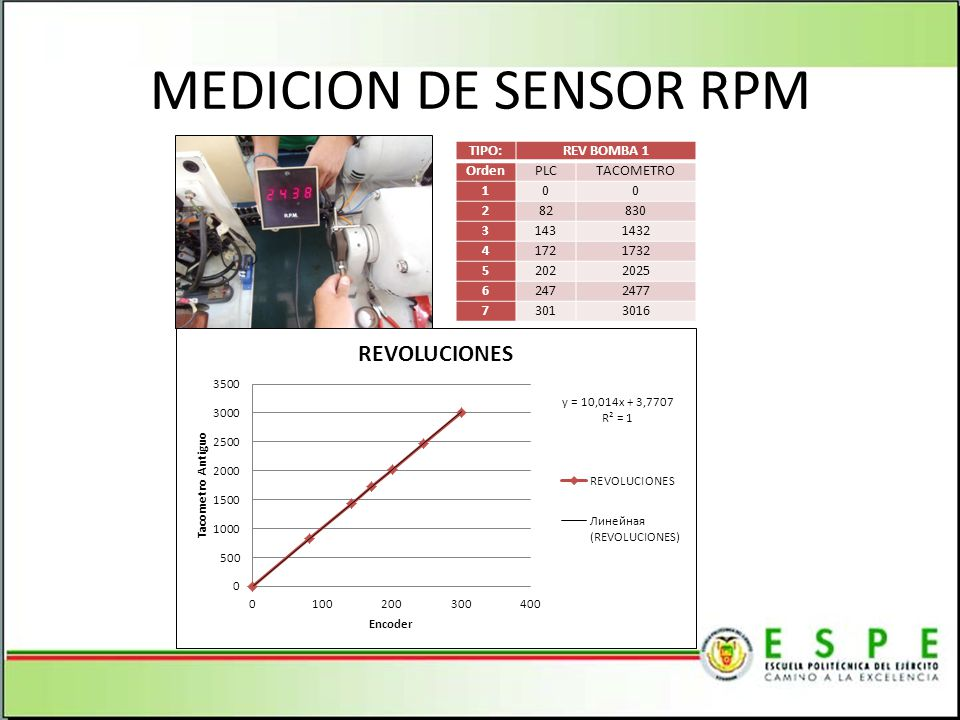 MEDICION DE SENSOR RPM TIPO: REV BOMBA 1 Orden PLC TACOMETRO 1 2 82