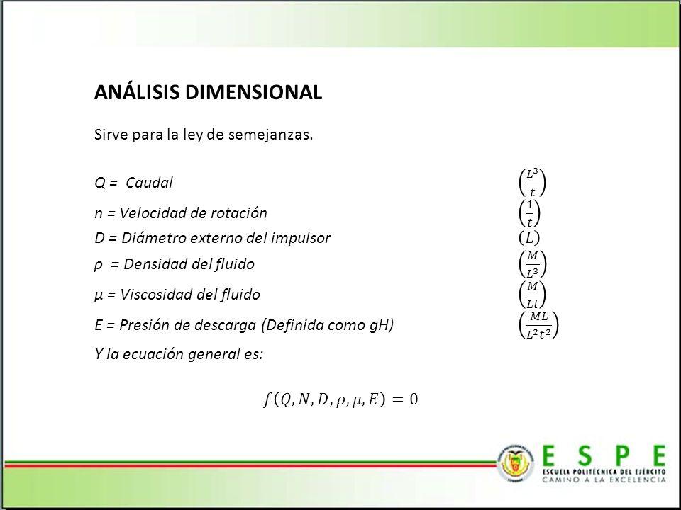 ANÁLISIS DIMENSIONAL Sirve para la ley de semejanzas. Q = Caudal 𝐿 3 𝑡
