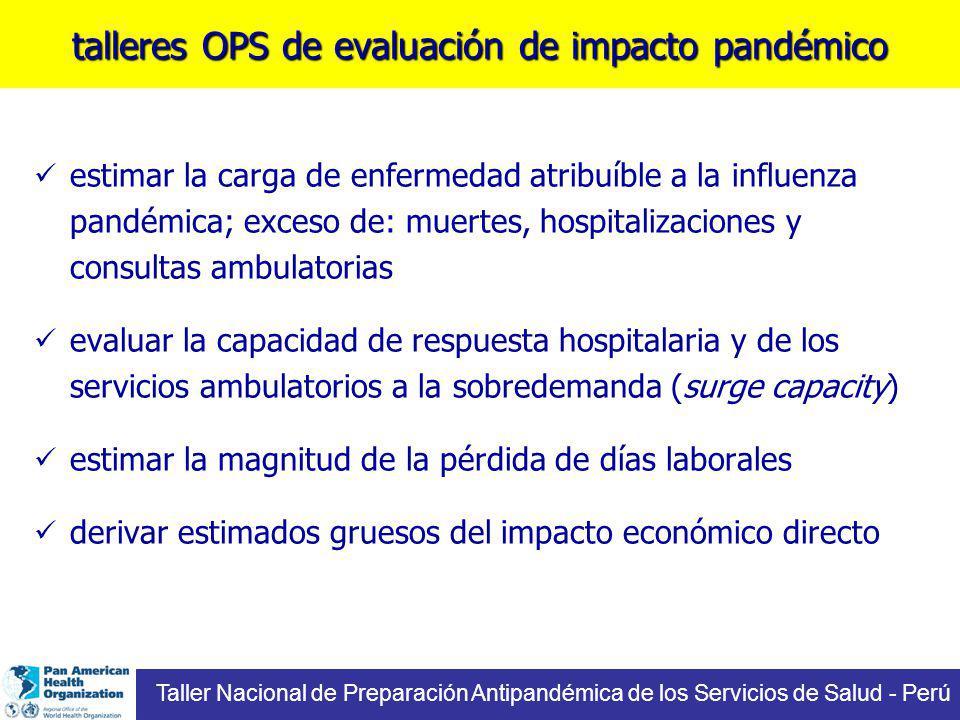 talleres OPS de evaluación de impacto pandémico