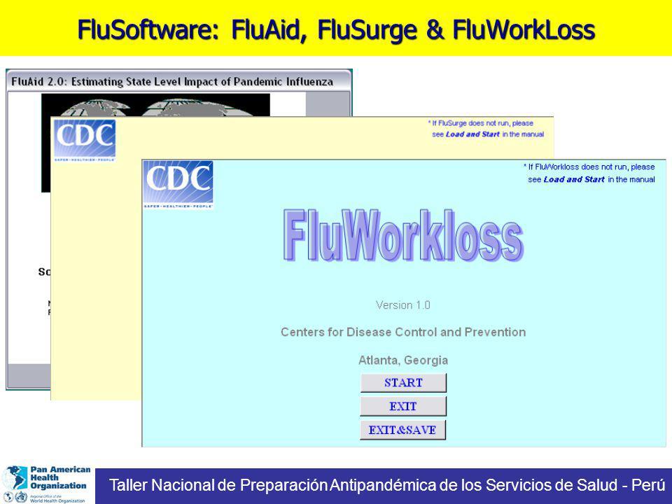 FluSoftware: FluAid, FluSurge & FluWorkLoss