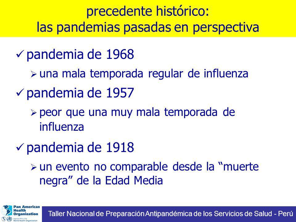 precedente histórico: las pandemias pasadas en perspectiva