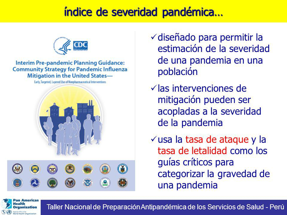 índice de severidad pandémica…