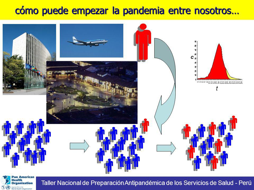 cómo puede empezar la pandemia entre nosotros…