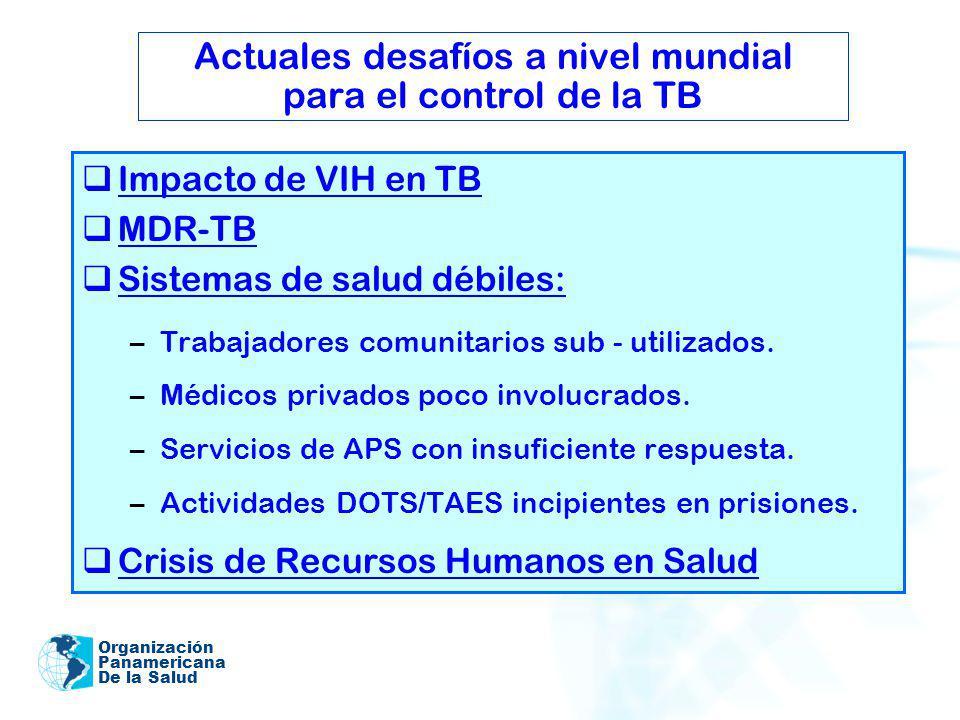 Actuales desafíos a nivel mundial para el control de la TB
