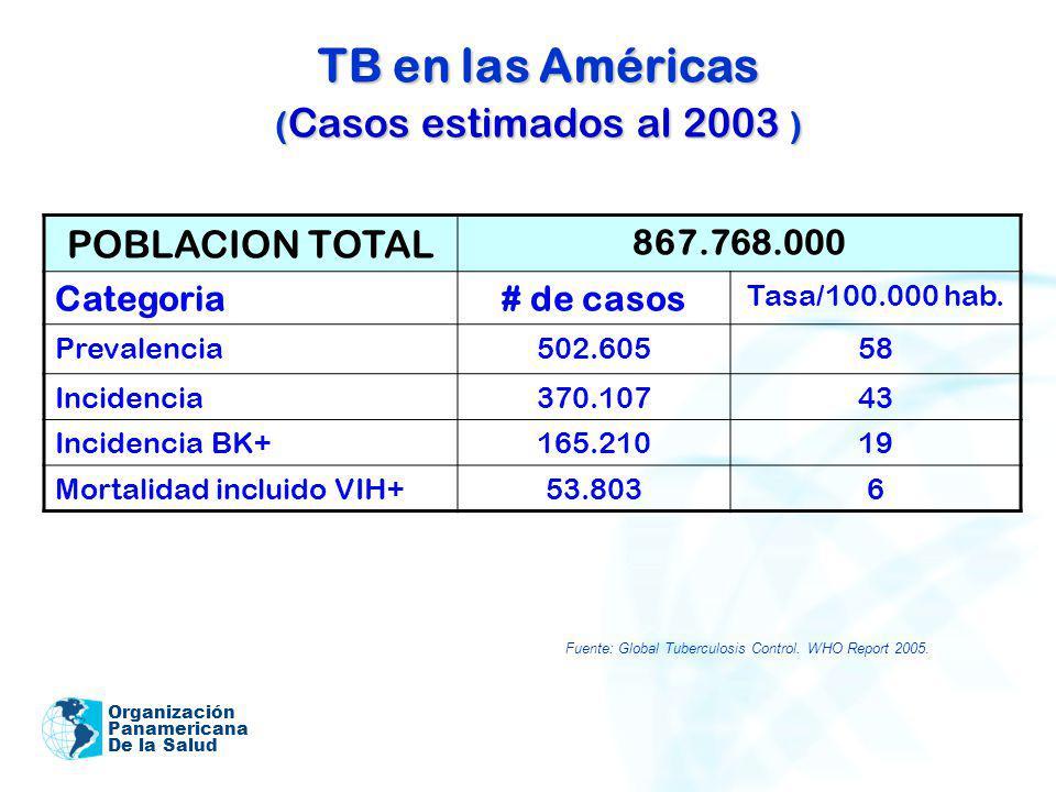 TB en las Américas (Casos estimados al 2003 )
