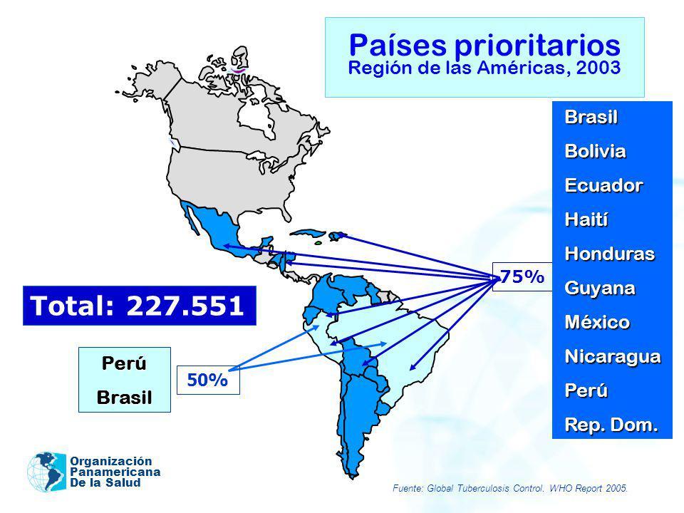 Países prioritarios Región de las Américas, 2003