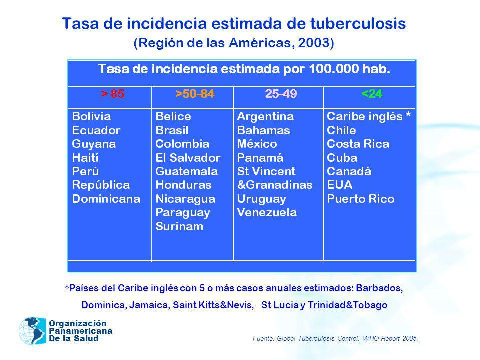 Tasa de incidencia estimada de tuberculosis (Región de las Américas, 2003)