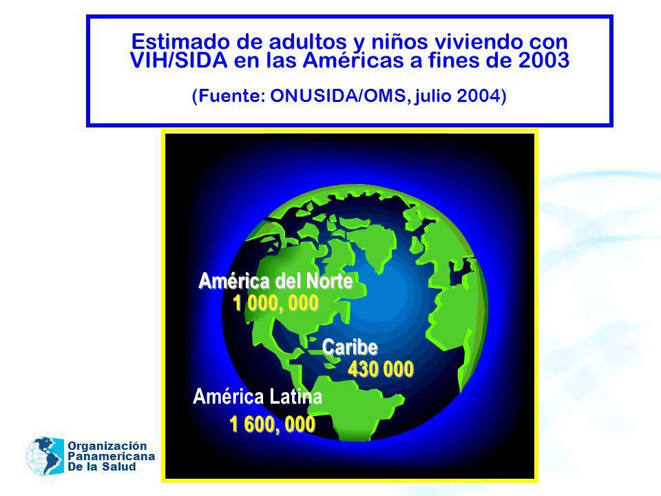 Estimado de adultos y niños viviendo con VIH/SIDA en las Américas a fines de 2003 (Fuente: ONUSIDA/OMS, julio 2004)
