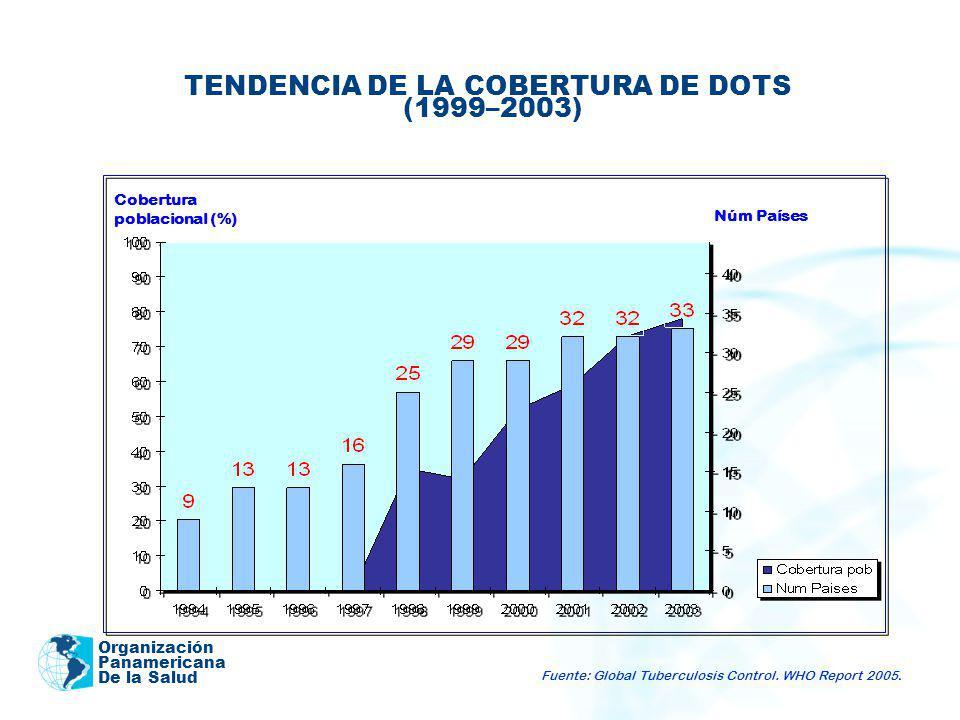 TENDENCIA DE LA COBERTURA DE DOTS (1999–2003)
