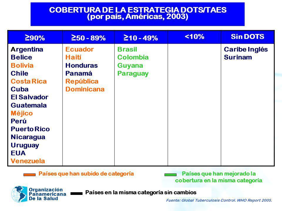 COBERTURA DE LA ESTRATEGIA DOTS/TAES (por país, Américas, 2003)