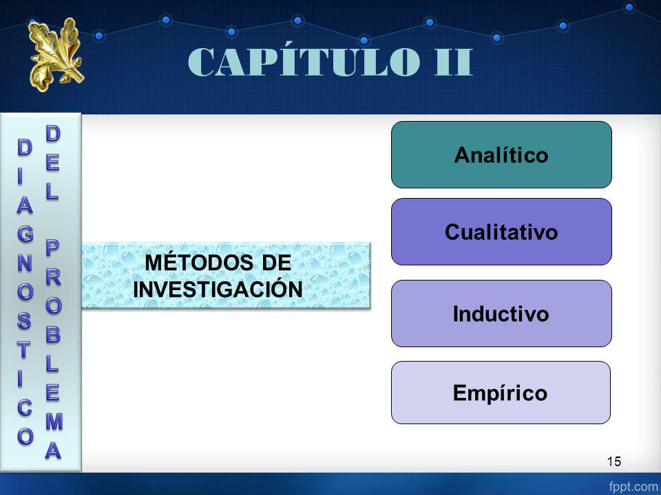 DIAGNOSTICO DEL PROBLEMA MÉTODOS DE INVESTIGACIÓN