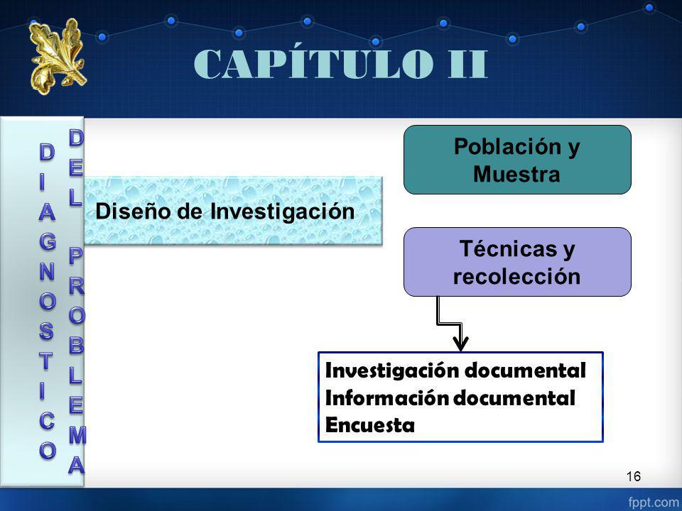 CAPÍTULO II DIAGNOSTICO DEL PROBLEMA Población y Muestra