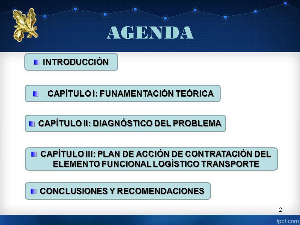 CAPÍTULO II: DIAGNÓSTICO DEL PROBLEMA CONCLUSIONES Y RECOMENDACIONES