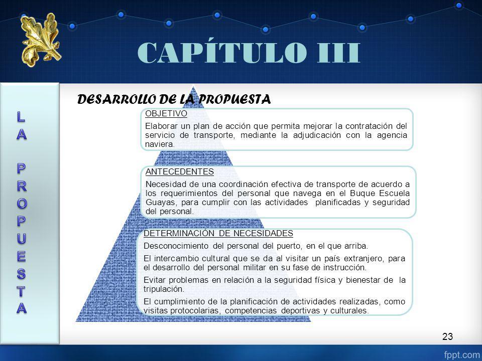CAPÍTULO III DESARROLLO DE LA PROPUESTA LA PROPUESTA OBJETIVO