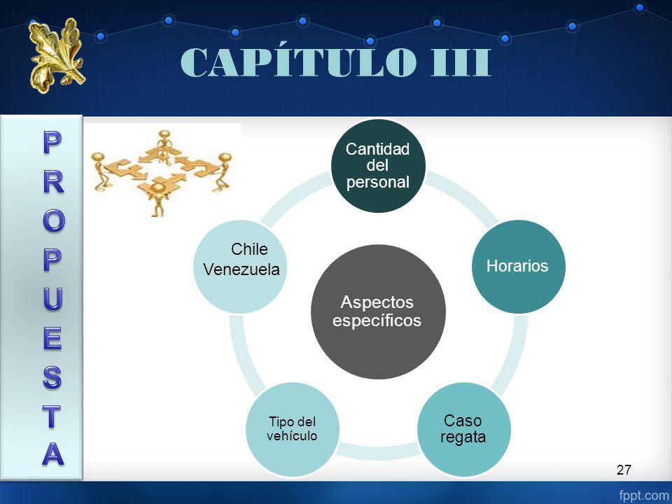 CAPÍTULO III PROPUESTA Aspectos específicos Chile Venezuela