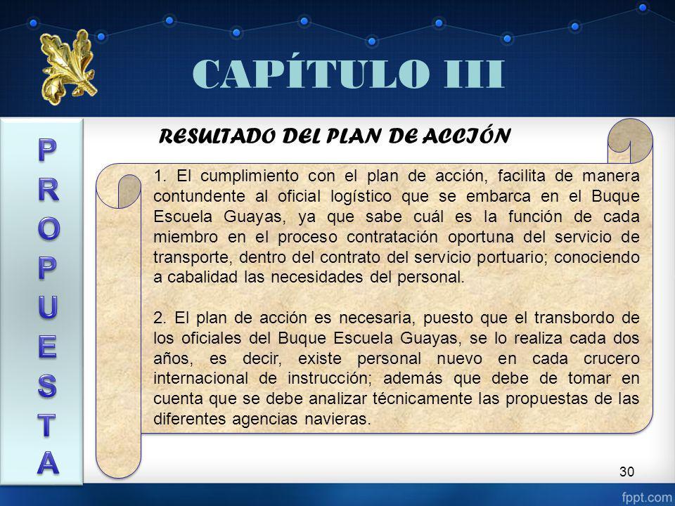 CAPÍTULO III PROPUESTA RESULTADO DEL PLAN DE ACCIÓN