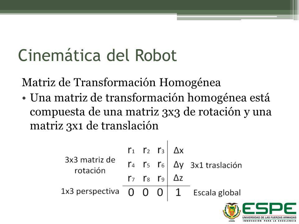 Cinemática del Robot Matriz de Transformación Homogénea