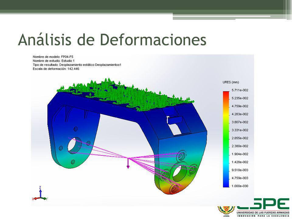 Análisis de Deformaciones