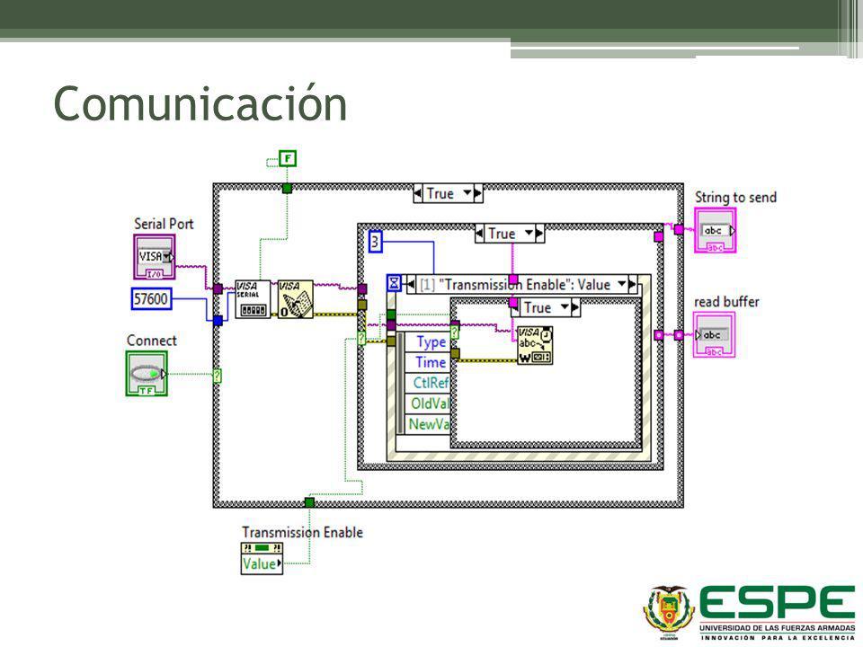 Comunicación módulo VISA