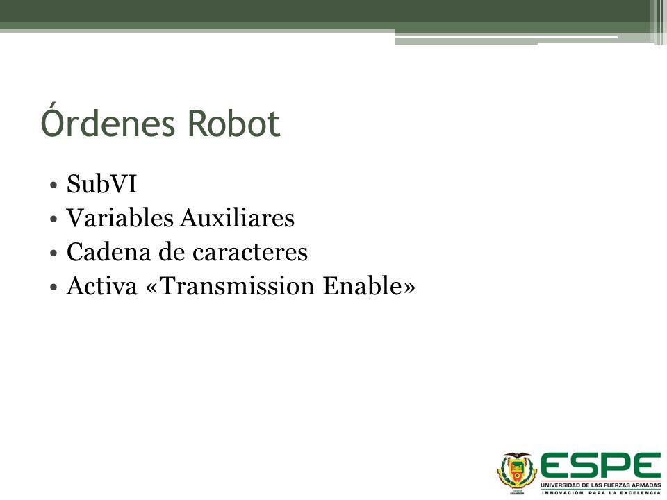 Órdenes Robot SubVI Variables Auxiliares Cadena de caracteres
