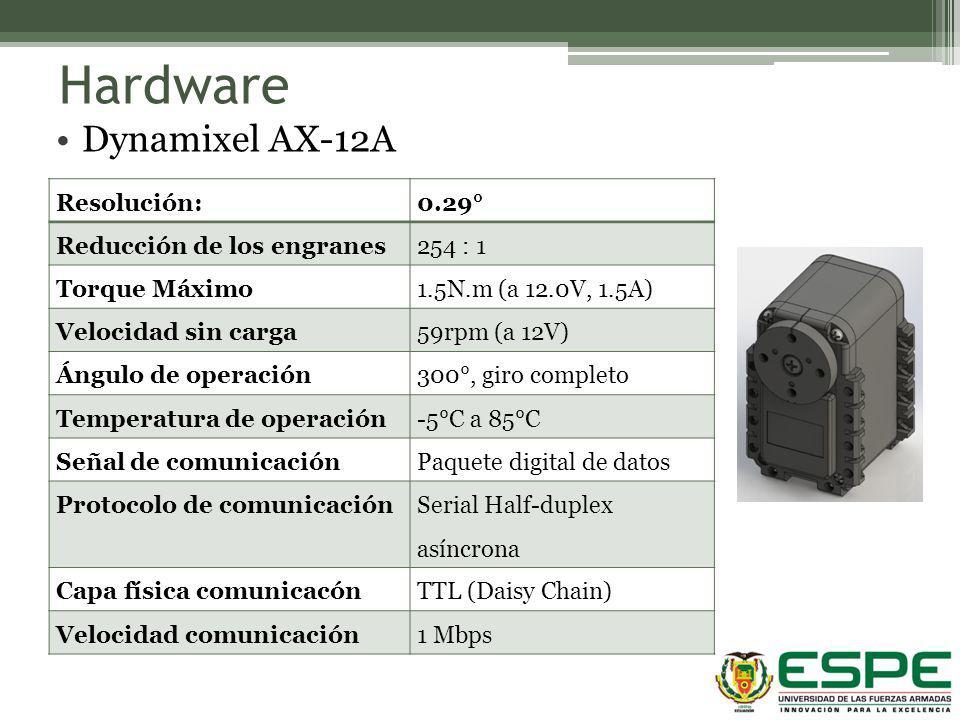 Hardware Dynamixel AX-12A Resolución: 0.29° Reducción de los engranes