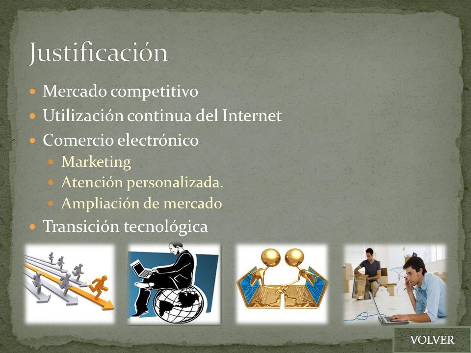Justificación Mercado competitivo Utilización continua del Internet