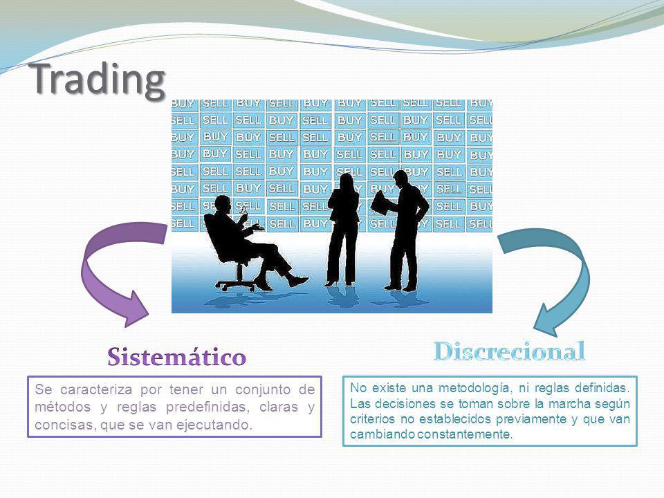 Trading Discrecional Sistemático