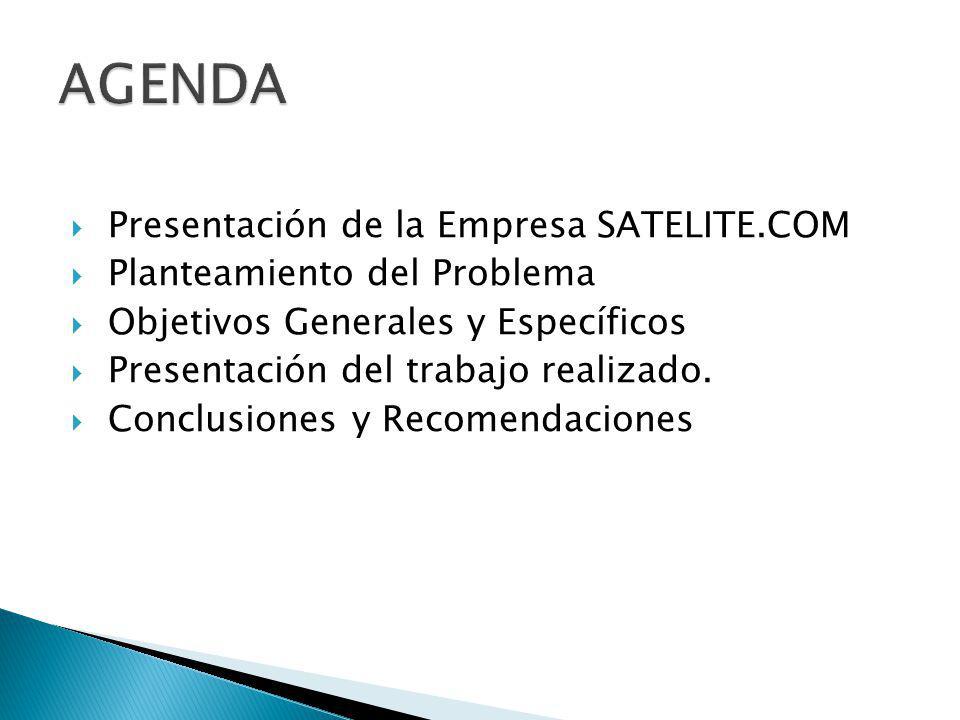 AGENDA Presentación de la Empresa SATELITE.COM