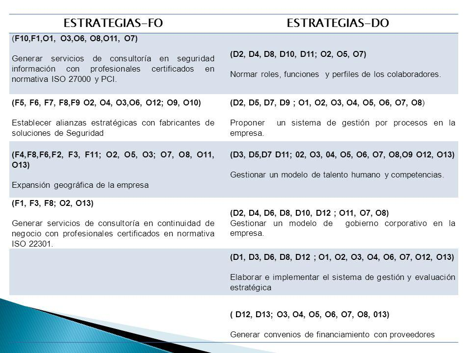 ESTRATEGIAS-FO ESTRATEGIAS-DO
