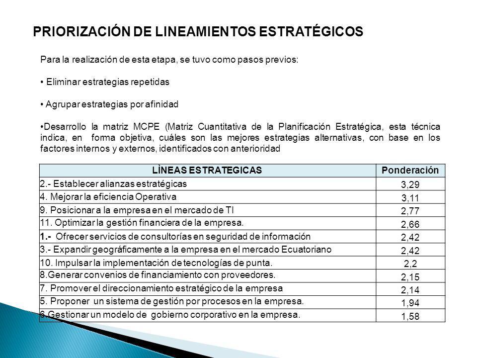 PRIORIZACIÓN DE LINEAMIENTOS ESTRATÉGICOS