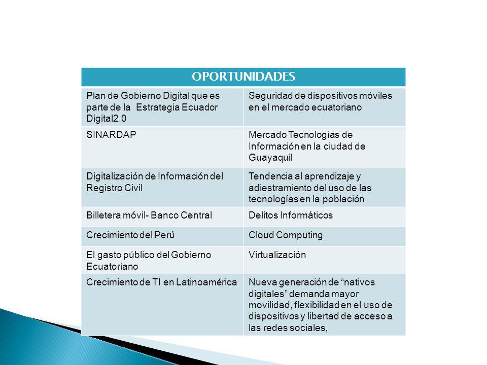 OPORTUNIDADES Plan de Gobierno Digital que es parte de la Estrategia Ecuador Digital2.0.