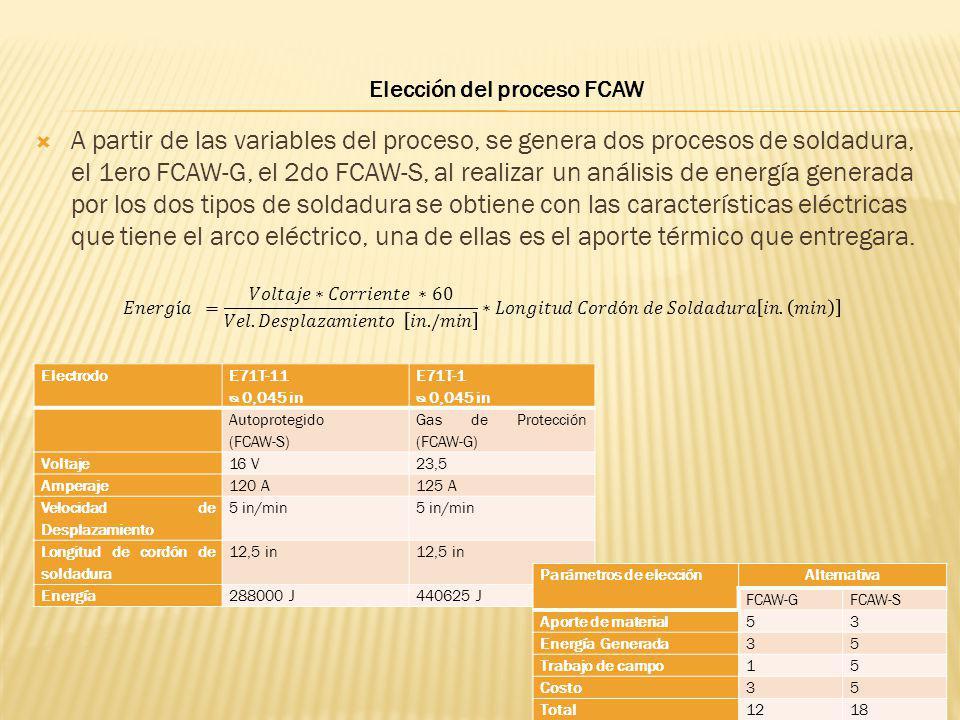 Elección del proceso FCAW