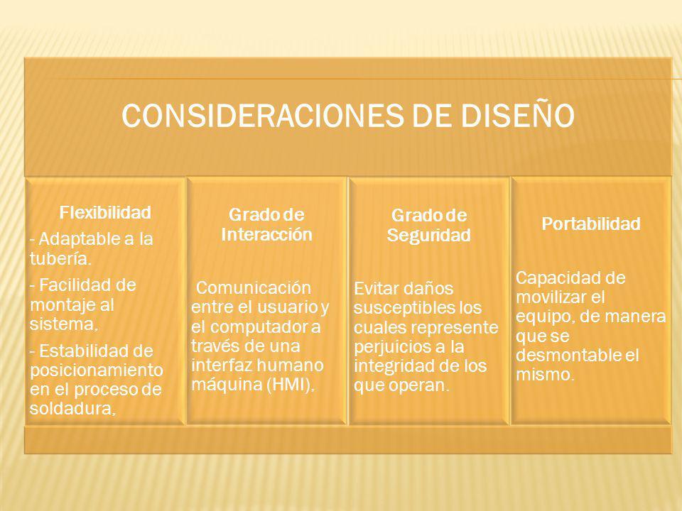 CONSIDERACIONES DE DISEÑO