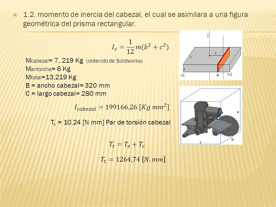 1.2. momento de inercia del cabezal, el cual se asimilara a una figura geométrica del prisma rectangular.