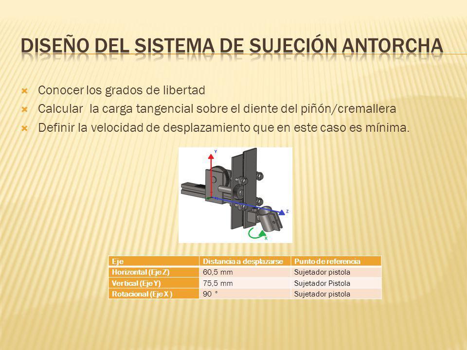 Diseño del sistema de sujeción antorcha