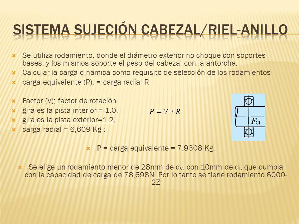 Sistema sujeción cabezal/riel-anillo
