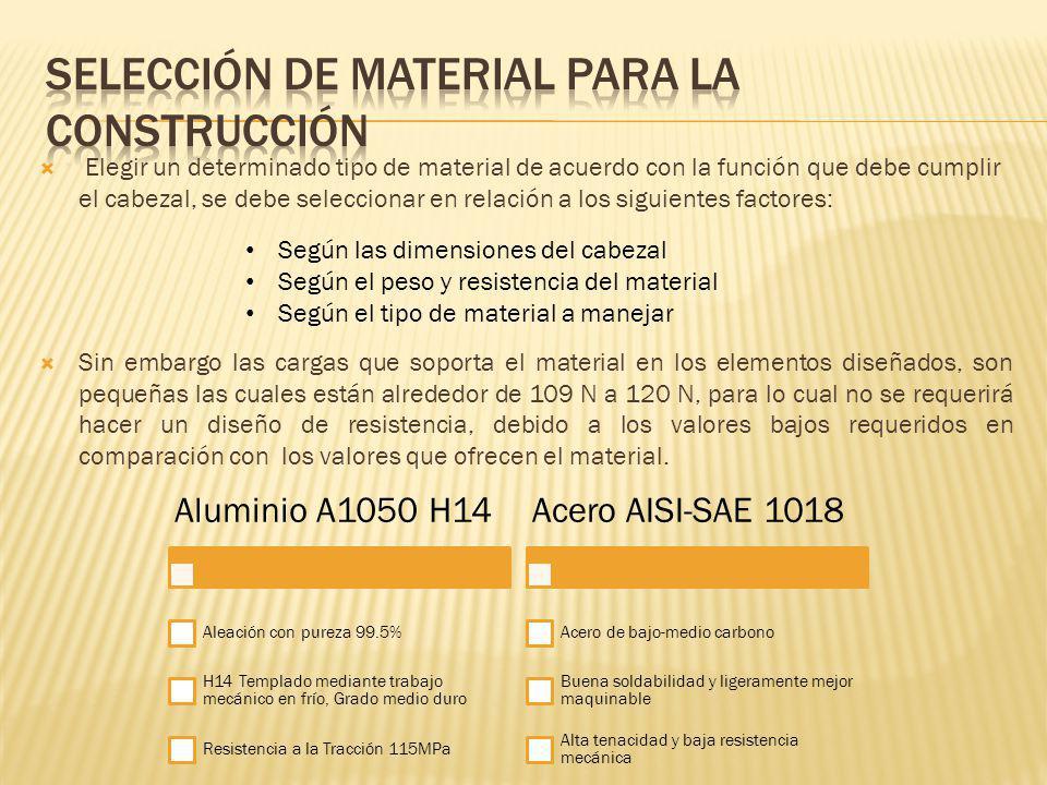 Selección de material para la construcción