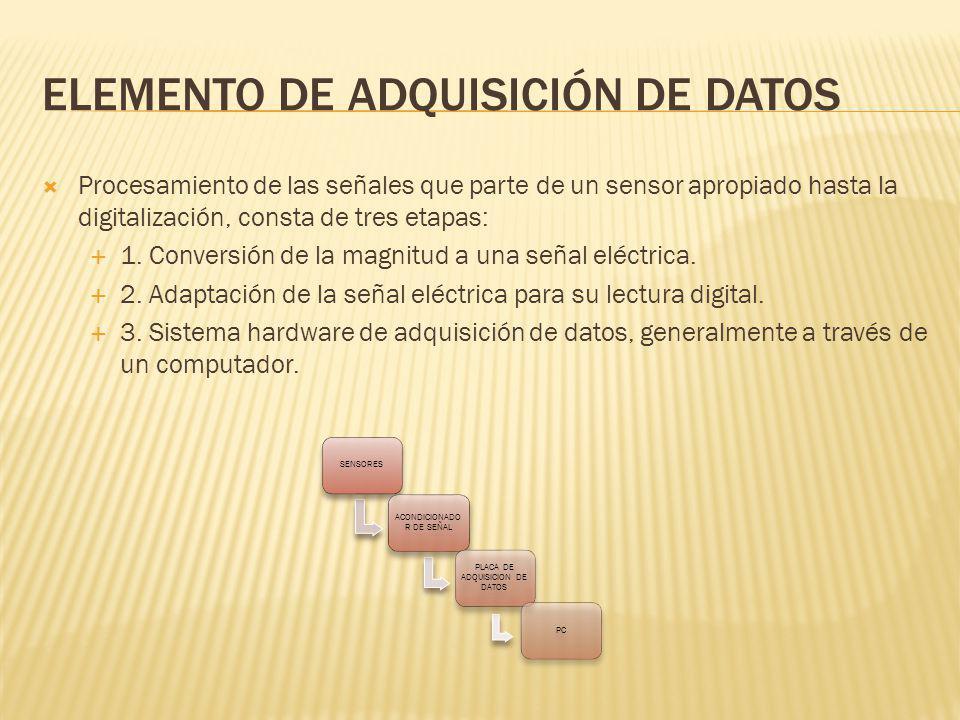 elemento de adquisición de datos