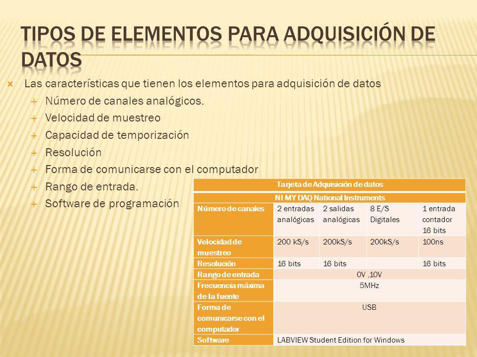 Tipos de elementos para adquisición de datos