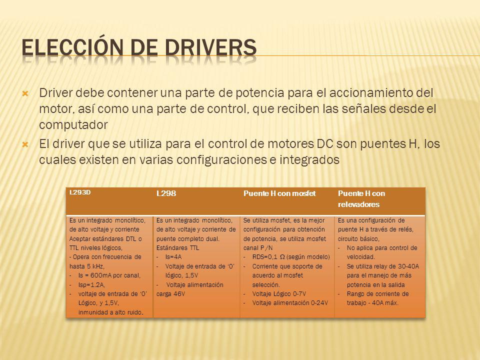 Elección de drivers