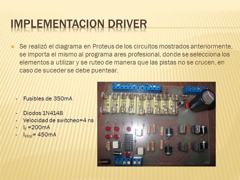 Implementacion driver