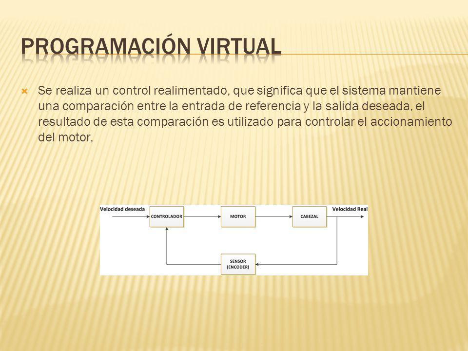 Programación virtual