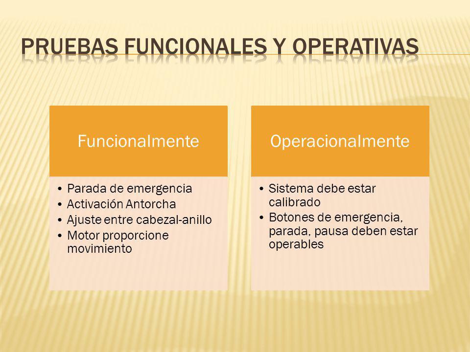 Pruebas funcionales y operativas