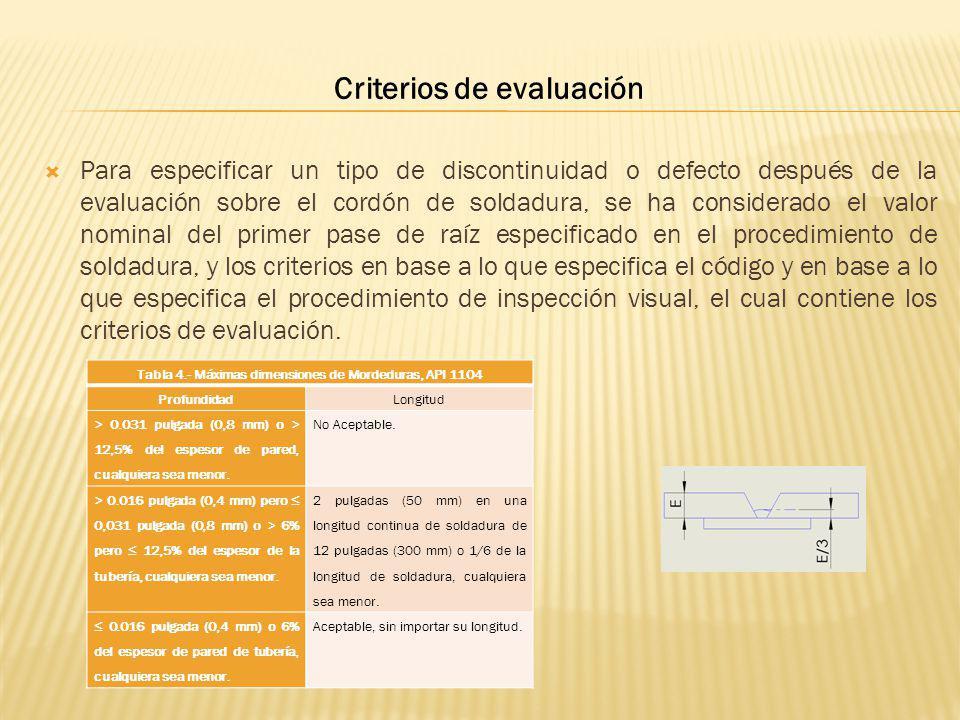 Tabla 4.- Máximas dimensiones de Mordeduras, API 1104