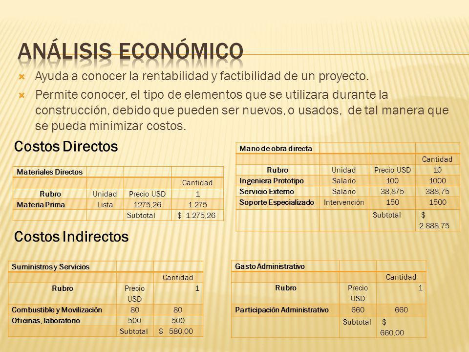 Análisis económico Costos Directos Costos Indirectos