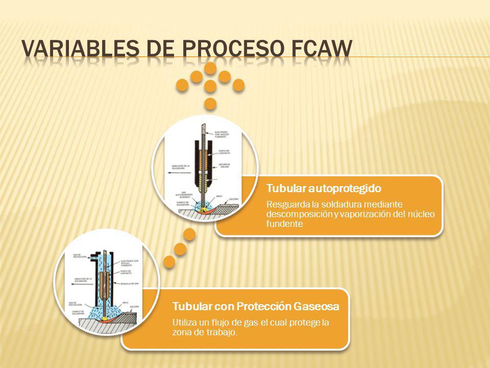 Variables de Proceso FCAW