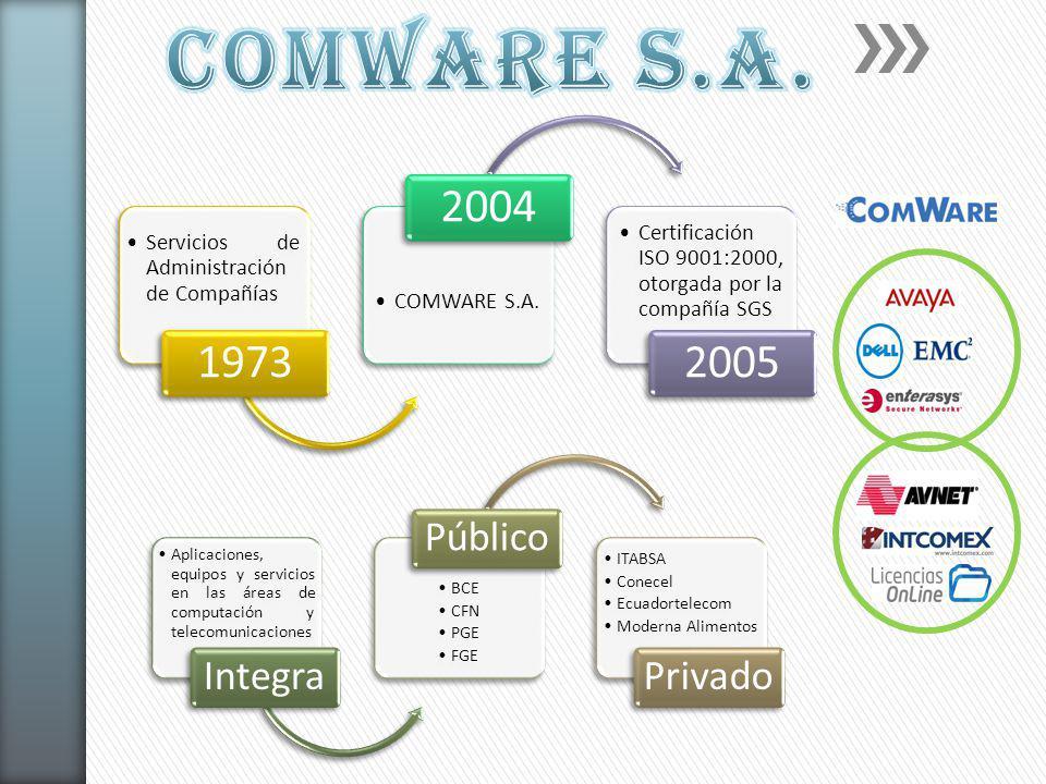 Comware s.a. 1973 2004 2005 Integra Público Privado