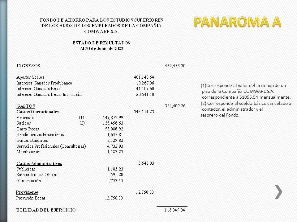 PANAROMA A (1)Corresponde al valor del arriendo de un